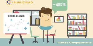 Algunas Curiosidades sobre Videos Corporativos